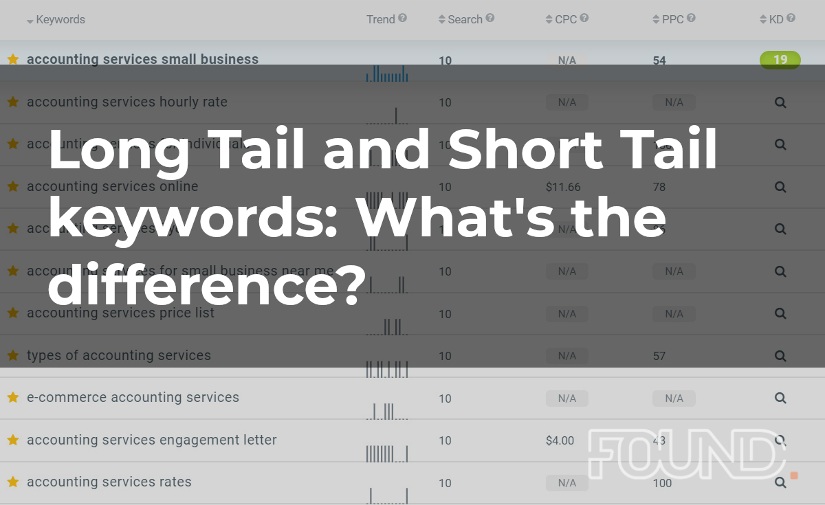 Long Tail and Short Tail keywords: What's the difference?