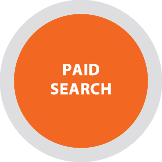 Google Ads / Paid Search (PPC)